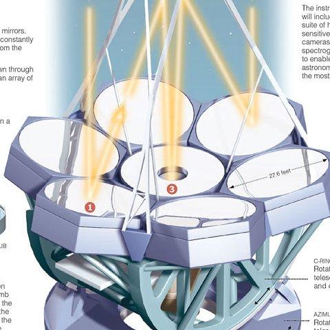 [a telescope]