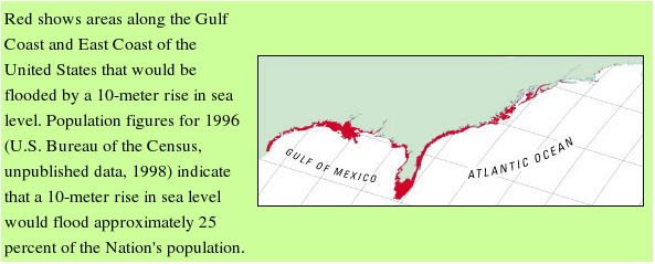 [Red shows areas along the Gulf Coast and East Coast of the United States that would be flooded by a 10-meter rise in sea level. Population figures for 1996 (U.S. Bureau of the Census, unpublished data, 1998) indicate that a 10-meter rise in sea level would flood approximately 25 percent of the Nation's population.]