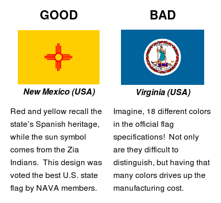 New Mexico (USA).  BAD: Virginia (USA).